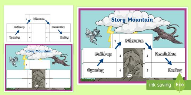 fantasy story mountain interactive story plan