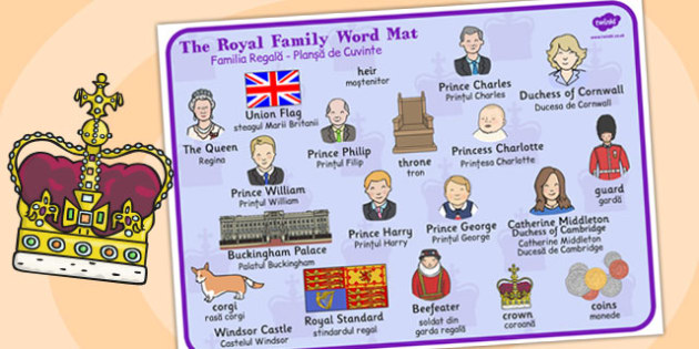 Royal Family Word Mat Romanian Translation - romanian, royal family, word mat