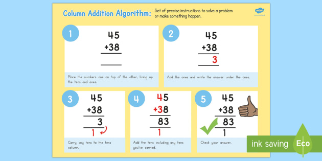 Column Addition Algorithm Computing Curriculum Vocabulary Poster
