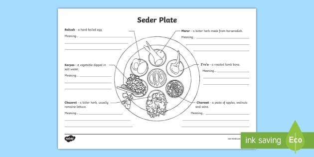 Seder Plate Worksheet - passover, hebrew, jewish, passover ...