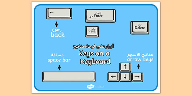 Keys On A Keyboard Display Posters Arabic/English