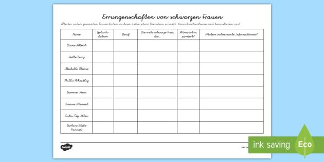 Schön Bürgerrechte Arbeitsblatt Fotos - Arbeitsblätter für ...