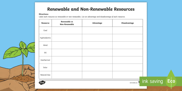 Renewable vs. Non-Renewable Worksheet / Worksheet - Earth ...