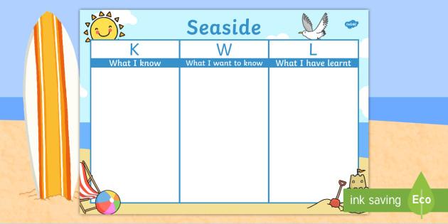 Seaside Topic KWL Grid - seaside, kwl, grid, know, learn, want