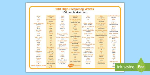 English In Italian: 100 High Frequency Words Word Mat English/Italian