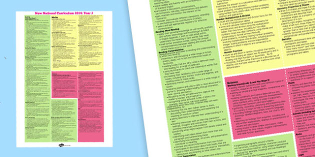 New 2014 Curriculum Maths, English and Science Poster Year 3 - curriculum, poster