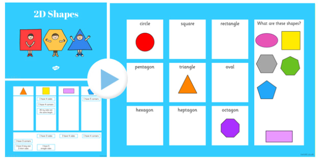 Properties Of 2d Shapes Sorting Activity Powerpoint Activity