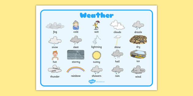 free weather word mat weather display ks1 word mat mats writing aid. Black Bedroom Furniture Sets. Home Design Ideas