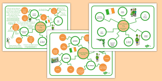 St. Patrick's Day Differentiated Concept Maps Polish Translation - polish, concept map, mind map, St Patrick's Day concept map