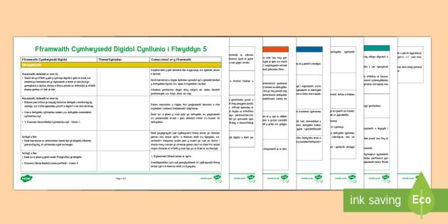 Fframwaith Cymhwysedd Digidol Cynllunio Gwag i Flwyddyn 5 Poster Arddangos  - Digital Competence Framework, Fframwaith Cymhwysedd Digidol, Cynllunio, Cyfnod Allweddol 2, Blwyddyn, fframwaith cynhwysedd digidol