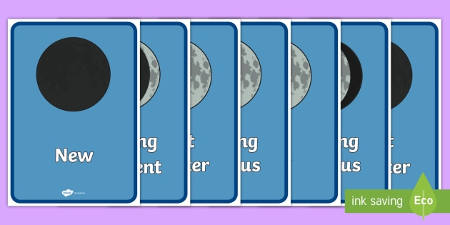 Phases Of The Moon Display Posters