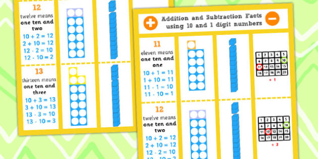 Addition and Subtraction Facts Using 10 and 1, 11 to 13 Poster