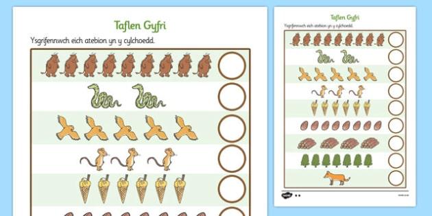 The Gruffalo Counting Sheet