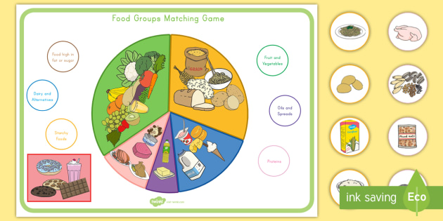 Food Groups Matching Game Food Healthy Game Matching Food Groups