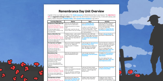 Remembrance Day Planning Overview - remembrance day, planning, overview