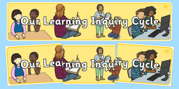 Our Learning Inquiry Cycle Display Banner - approach, new, different, thinking, reflect, process, primary, maths, numeracy