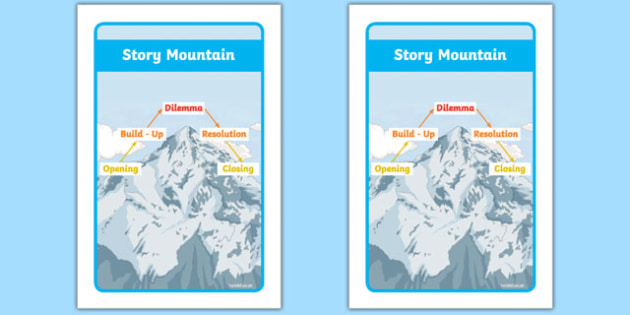 IKEA Tolsby Story Mountain Prompt Frame