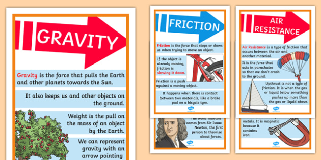 Types of Forces Display Posters - forces, types of force, forces posters, gravity poster, friction poster, air resistance poster, magnetism poster, ks2