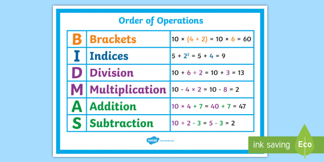 photo regarding Order of Operations Game Printable titled BIDMAS - Acquire of Functions Poster