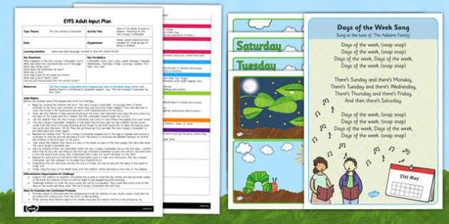 Days of the Week Activity EYFS Adult Input Plan and Resource Pack to Support Teaching on The Very Hungry Caterpillar - EYFS, Early Years planning, adult led, Eric Carle, minibeasts, butterfly.