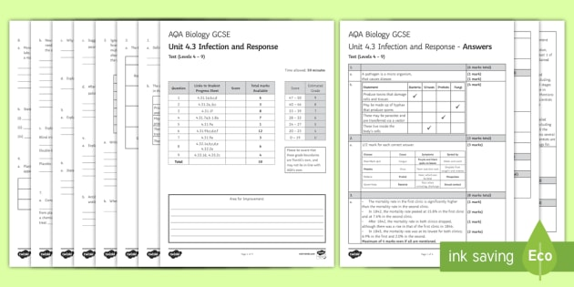Aqa Style Biology Separate Science Specimen Paper Unit 43