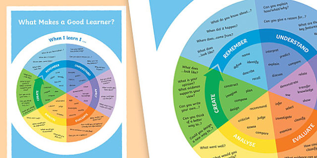 Bloom's Taxonomy Wheel Using Questions for Learning - blooms