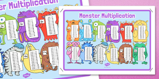 Multiplication Monsters Large Display Poster - multiplication, monsters, display