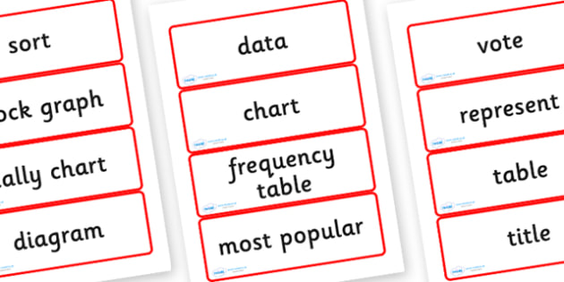 Year Four Numeracy Vocabulary Word Cards - Handling Data - word cards, numeracy word cards, numeracy vocabulary, word flash cards, flash cards, key words