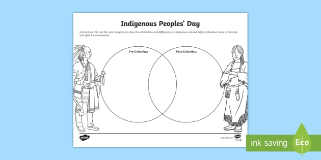 Indigenous Peoples U0026 39  Day Venn Diagram Activity  Teacher Made