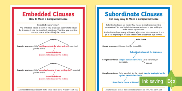 Embedded and Subordinate Clauses Display Poster - poster, display ...