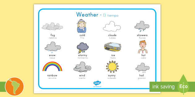 Weather Word Mat English Spanish Weather Word Mat