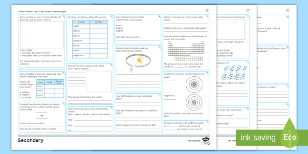 Edexcel GCSE Chemistry Topic 1: Key Concepts in Chemistry Higher Revision Activity Mat  - Proton, electron, neutron, electronic structure, ionic, covalent, metallic, mendeleev, metals, non-m