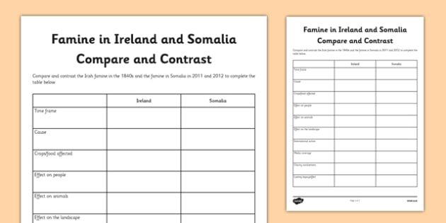 Famine in Ireland and Somalia Compare and Contrast Activity Sheet - Famine, Ireland, Somalia, compare, contrast, activity sheet, worksheet