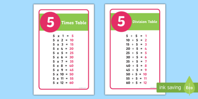IKEA Tolsby 5 Times and Division Table Prompt Frame - ikea tolsby frame, ikea tolsby, frame, times tables, times table, division tables, division table, prompt frame, prompt