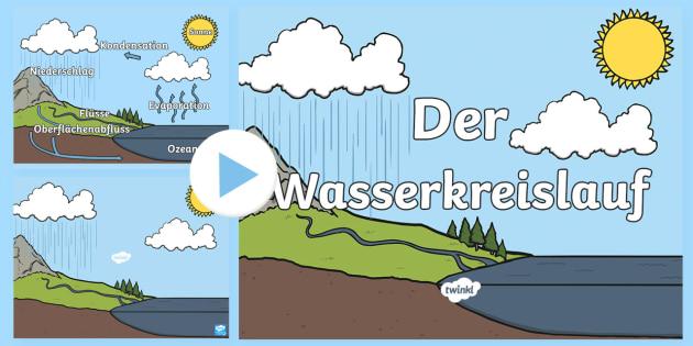 NEW * Wasserkreislauf Diagramm PowerPoint Präsentation