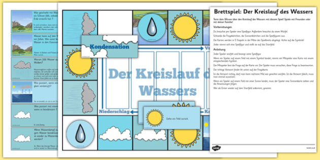 Water Cycle Game German - germany, de, deutsch, water, game, board, activity, play, mfl