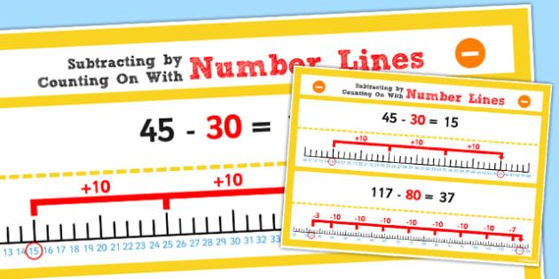 Y2 Subtracting 2 Digit Numbers Tens Number Lines Display Poster