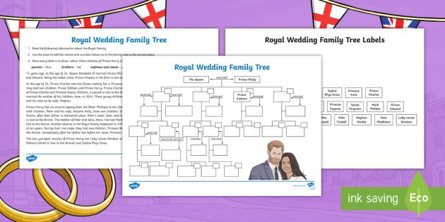 new royal wedding family tree activity sheet prince