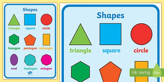2d Shapes Poster, Shapes, 2d Shapes