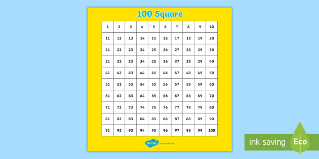 graphic regarding Square Printable named 100 Sq. Printable