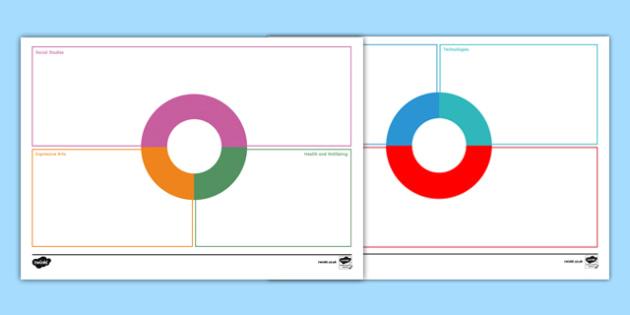 Editable Interdisciplinary Topic Web Template - editable, interdisciplinary, topic web, template, editable
