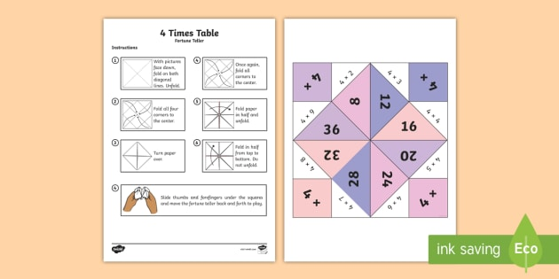 Four Times Table Fortune Teller Arrays Groups Of Numbers