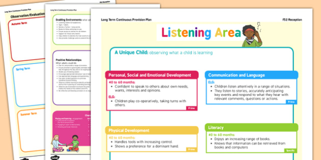 Listening Area Continuous Provision Plan Posters Reception FS2