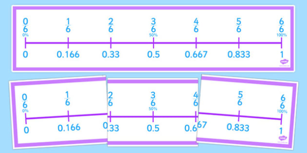 Percentages, Decimals and Fractions Sixths Numberline Banner - equivalent, fractions, per cent, compare, key stage 2, ks2, maths, numeracy