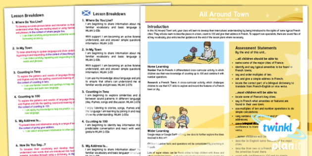 French: All Around Town Year 4 CfE Overview