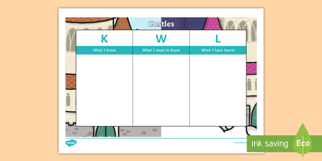 Castles Topic KWL Grid - KWL, Know, Want, Learn, Grid, Castles