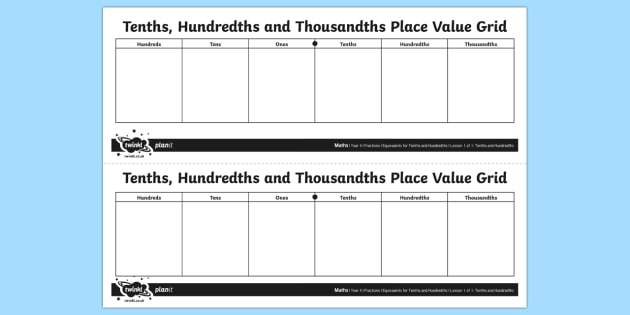 Tenths, Hundredths and Thousandths Place Value Grid - ks2, maths, year, 4, four, y4, fractions, decimals, tenths, hundredths, thousandths, decimal equival