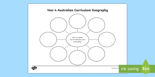 Year 4 Geography Inquiry Question Mind Map Worksheet ...