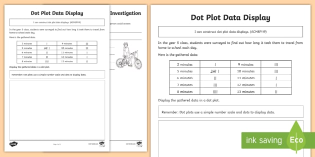 Dot Plot Data Display Worksheet / Activity Sheet - worksheet
