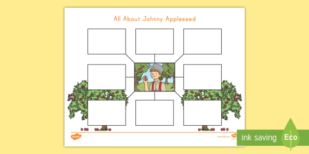 All About Johnny Appleseed Worksheet Activity Sheet John